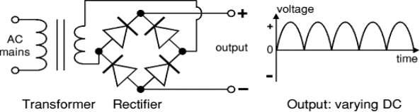 DC power supply, transformer + rectifier