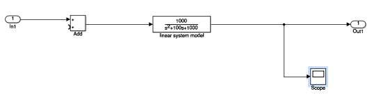Macintosh HD:Users:joshualuka:Desktop:S plane errors:Accelerometer:AccelerometerModel_.png