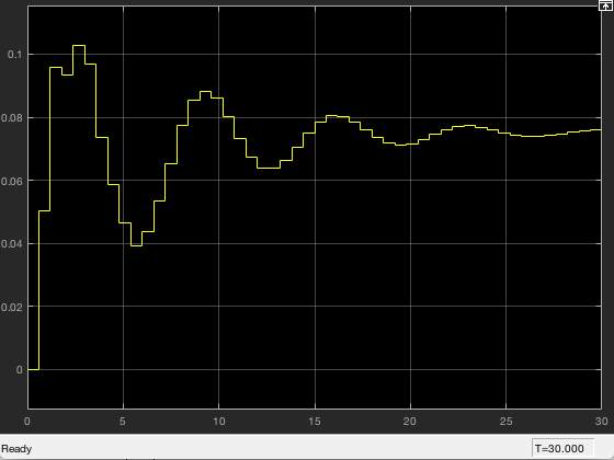 E:Digital Accelerometer.png