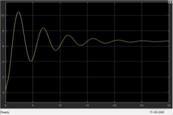 Macintosh HD:Users:joshualuka:Desktop:S plane errors:Acc constant bias:AccelerometerConstantBias.png