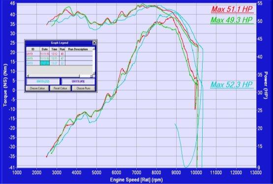 C:UsersMJSDesktopFinal YearFYPRicardo WAVEdynographs.jpg