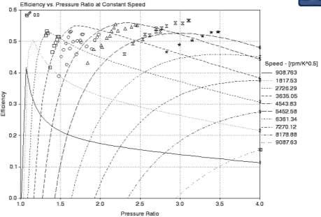 E:TURBINE EFFICIENCY VS PRESSURE RATIO.PNG