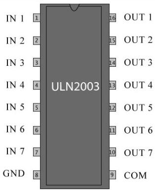 http://www.edgefxkits.com/blog/wp-content/uploads/Relay-Driver-IC-uln2003.jpg