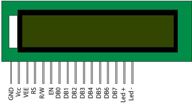 16 x 2 LCD PinOut | 16x2 Character LCD Module Pin diagram