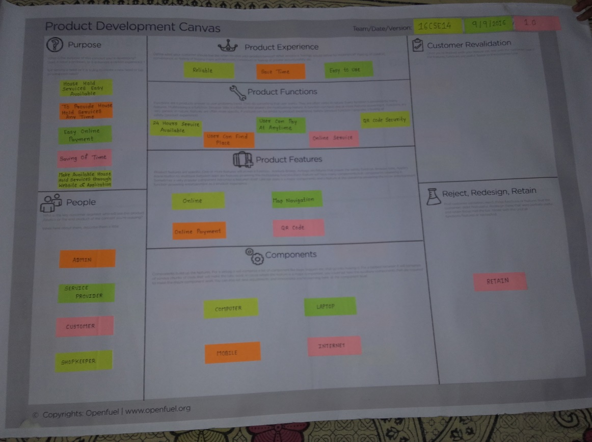 C:UsersuserDesktopDIAGRAMCANVASESPRODUCT DEVELOPEMENT CANVAS.jpg