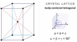 Body-centered tetragonal lattice