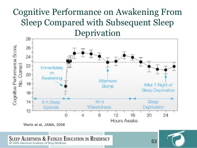 sleep%20chart%203.jpg