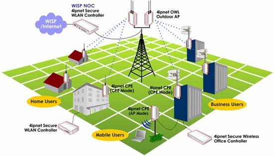 C:UsersShathirDesktopUni WorksData commucation & Networking lvl 6wisp-solution-1.jpg