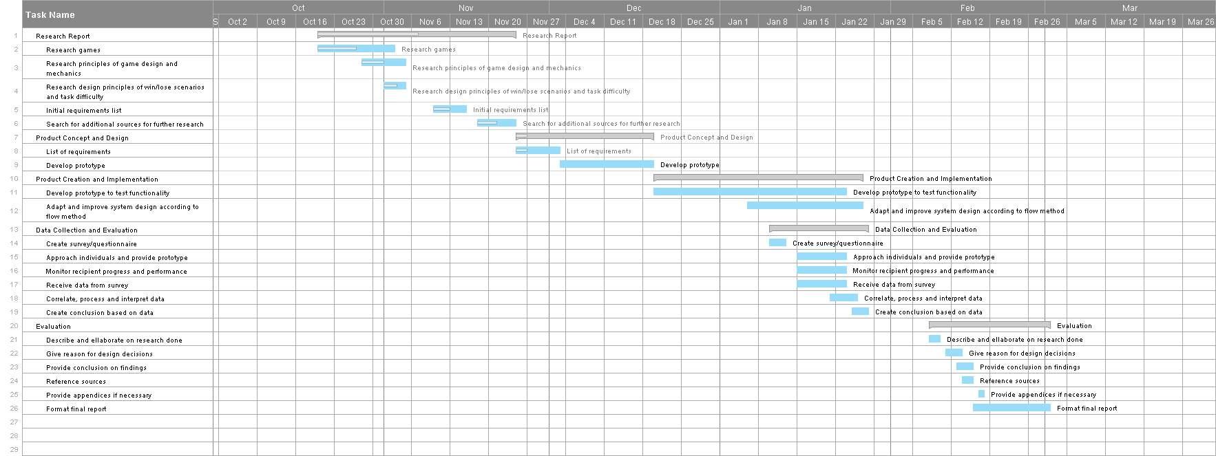 C:UsersArminAppDataLocalMicrosoftWindowsINetCacheContent.WordBasic Project with Gantt Chart.png