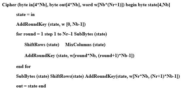 C:UsersAachalAppDataLocalMicrosoftWindowsINetCacheContent.Wordaes pseudo code.png