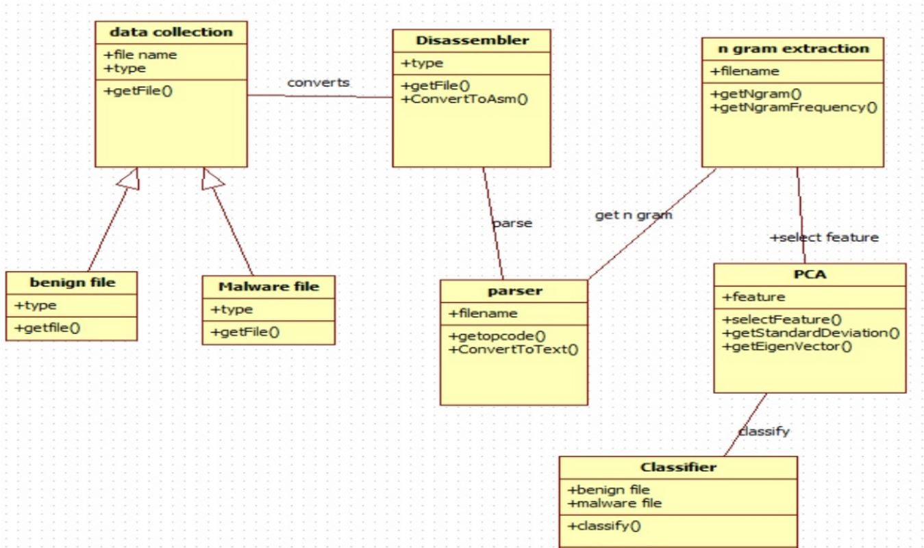 C:UsersvshahDesktopThesisclass1.JPG
