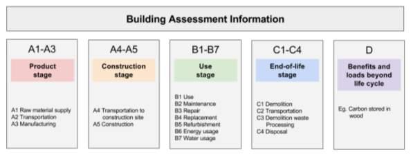Sarah SSD:Users:sarahhong:Downloads:Life Cycle Assessment Framework.png