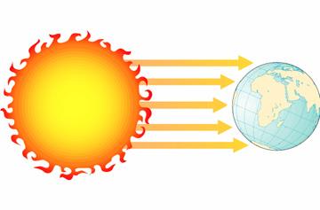 http://www.physics.louisville.edu/cldavis/phys298/notes/therm_radiation
