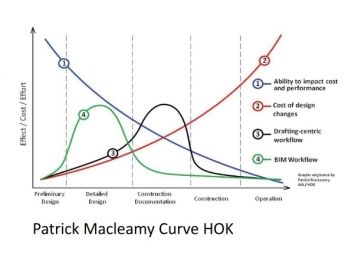 C:UsersMarkAppDataLocalMicrosoftWindowsINetCacheContent.WordMacleamy curve lecture 1.jpg