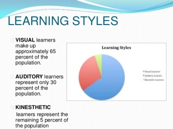 http://image.slidesharecdn.com/visuallearners-130110100859-phpapp02/95/visual-learners-3-638.jpg?cb=1357845315