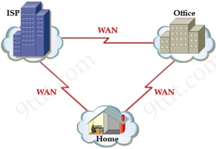 Image result for wan