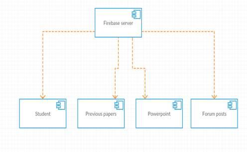 C:UsersSANTHU-CHINTUPicturesScreenshotscomponent.png