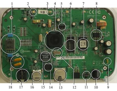 C:UserscharanDesktop776px-ADSL_modem_router_internals_labeled[1].jpg