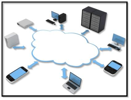 Image result for cloud computing on broad network access