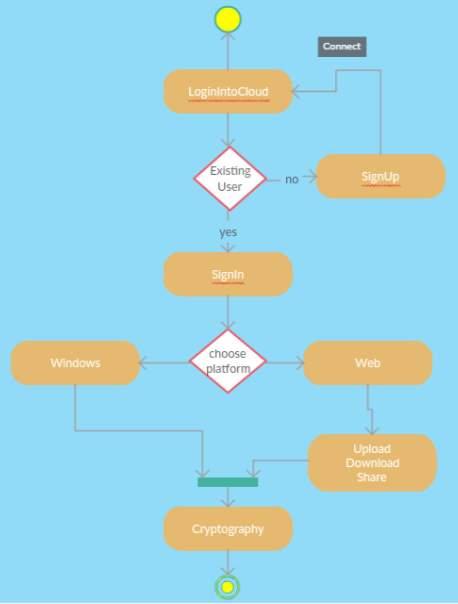 C:UsersAdithya RamAppDataLocalMicrosoftWindowsINetCacheContent.Wordactivity.png