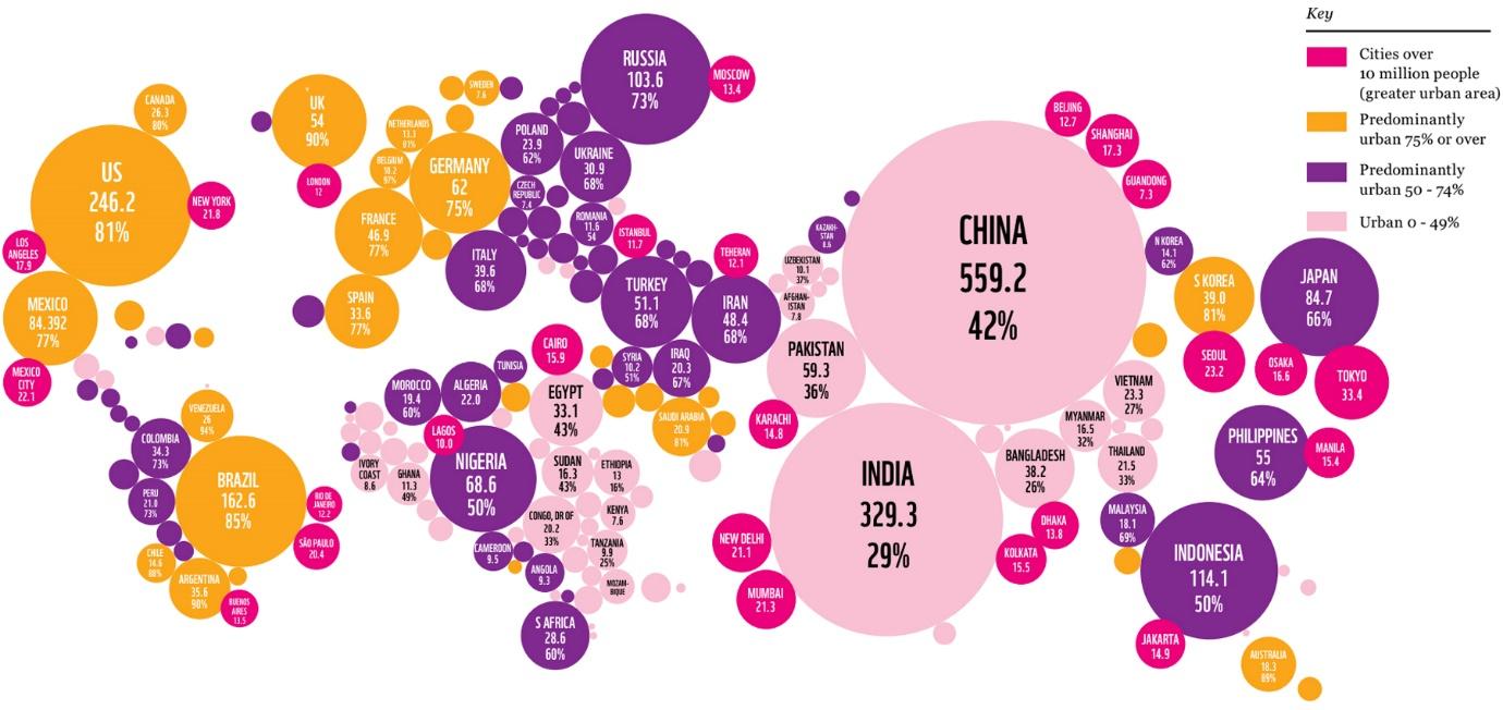 http://static6.businessinsider.com/image/4fbc3fa8ecad048055000010/world-cities-population-map.jpg