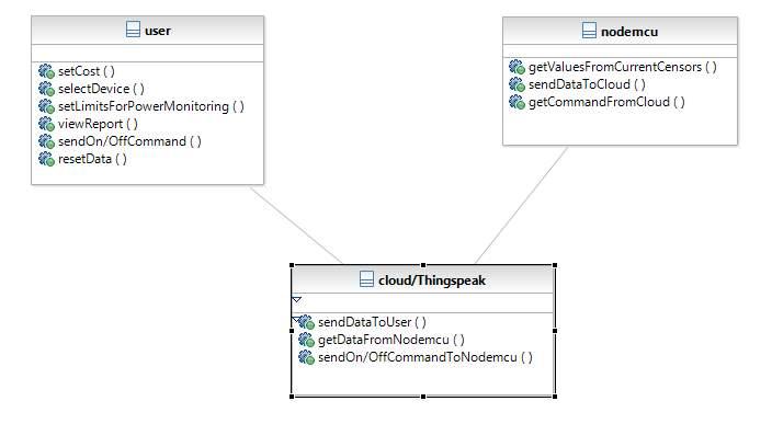 D:New folder (2)classdiagram.PNG