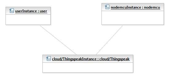 D:New folder (2)objectdiagram.PNG