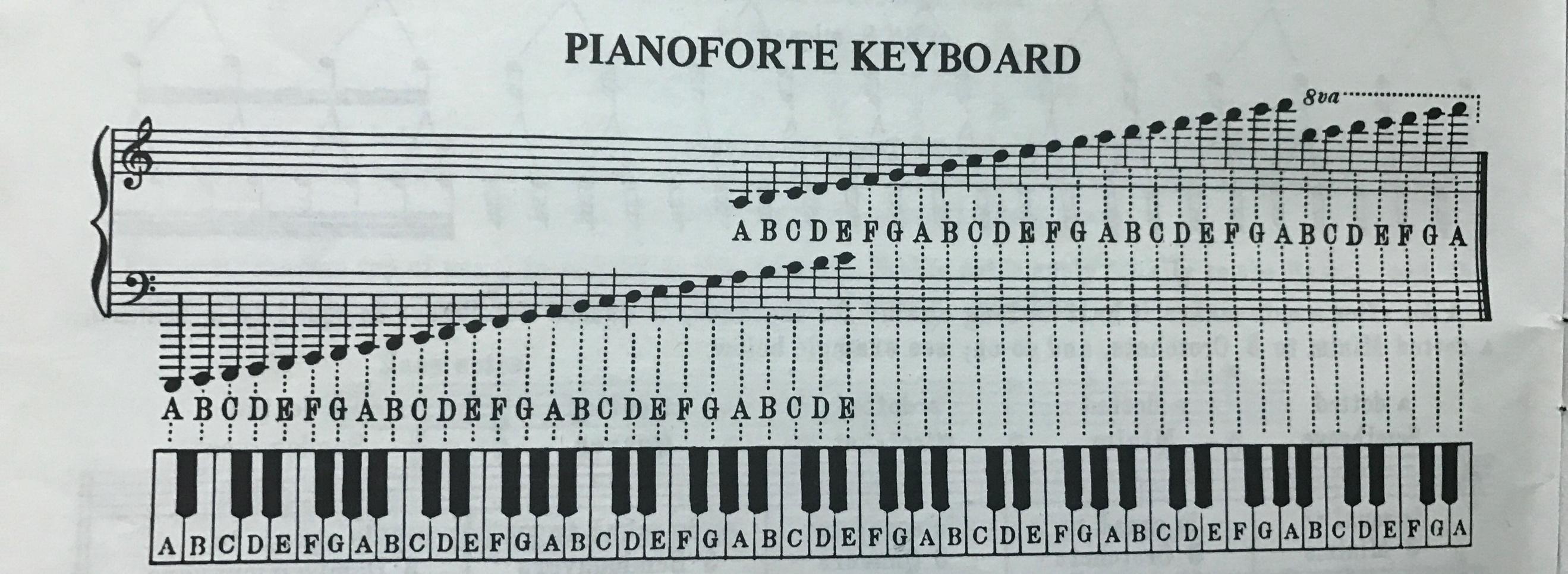 4-2%20project/pics/pianoforte.jpg