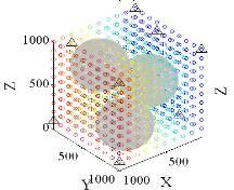 U:\research\janurary\plot graph and result summary\3dvolumENSRouting\New Folder\TN3trim.png