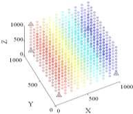 U:\research\janurary\plot graph and result summary\3dvolumENSRouting\new\TN4atrim.png