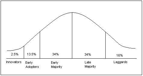 http://www.ou.edu/deptcomm/dodjcc/groups/99A2/curve.JPG