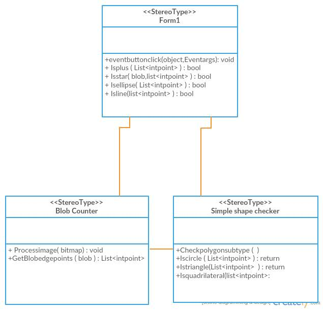 C:UsersuserDownloadssimulation class daigram(2).png