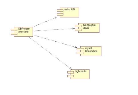 C:\Users\RAMU\Desktop\dsktp\major\component.JPG