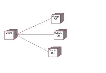 C:\Users\RAMU\Desktop\dsktp\major\deployment.JPG