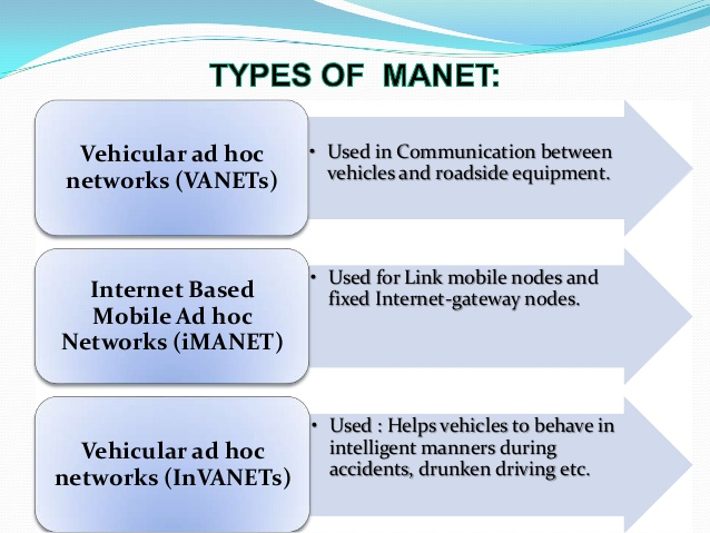 bls signature verification scheme hoc ad mobile manets types networks certificate using