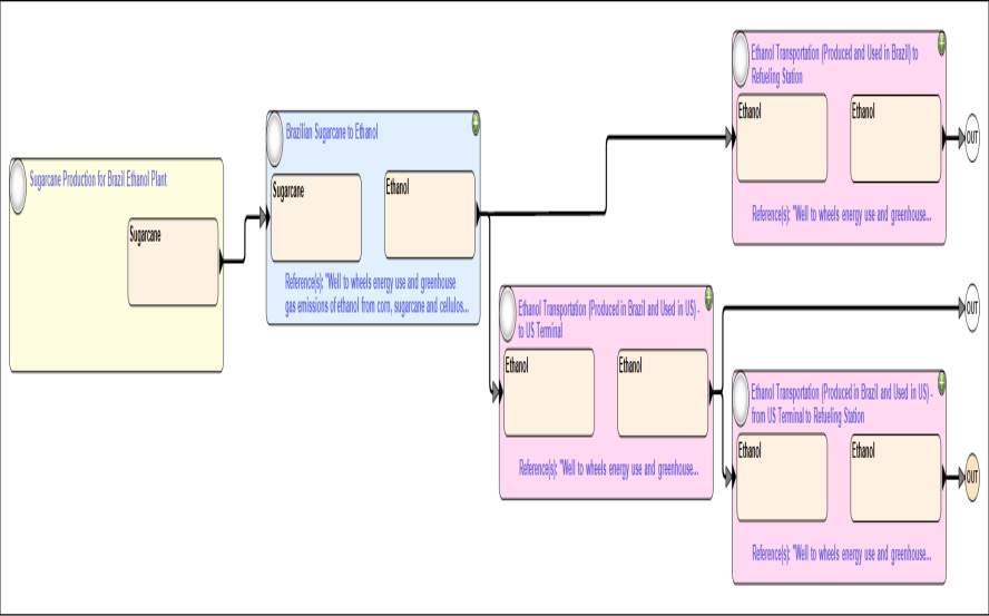 H:Documentssugarcane flow ting.bmp