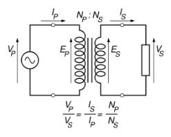 The ideal transformer as a circuit element