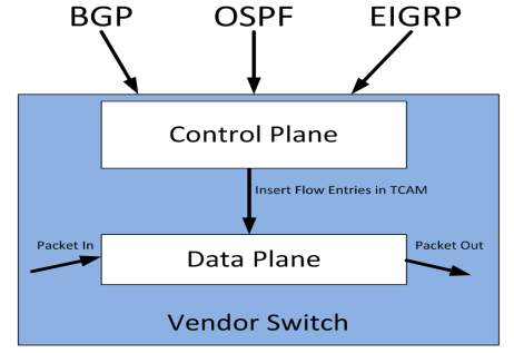 openflow1.png