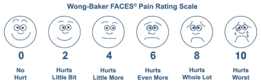 Image result for wong-baker JRCALC