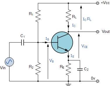 common emitter amplifier