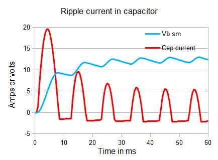 capacitor current