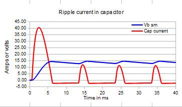 ripple current