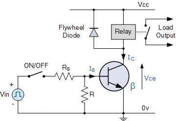 npn transistor as a switch