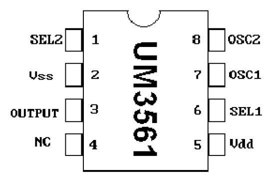 UM3561 Pin Out