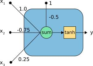 Neuron example