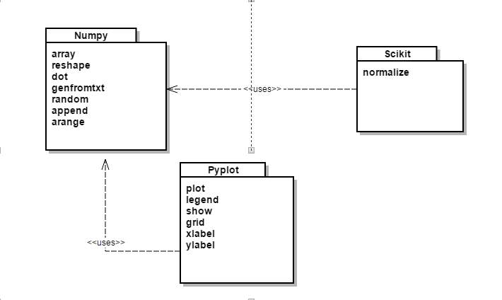 C:UsersRupatejashwiniDesktoppachage diagram.PNG