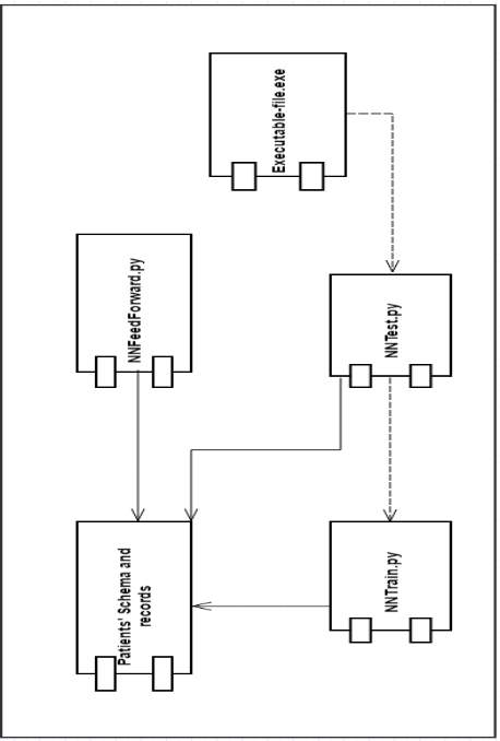 C:UsersRupatejashwiniDesktopcomponent diagram.PNG