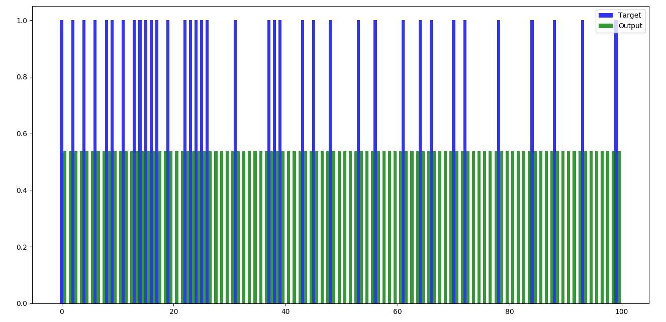 C:UsersRupatejashwiniDesktopproject picturesff1 graph.PNG