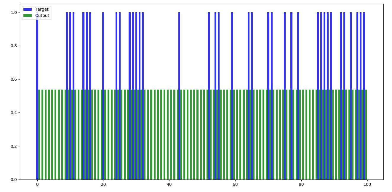 C:UsersRupatejashwiniDesktopproject picturesff2 graph.PNG