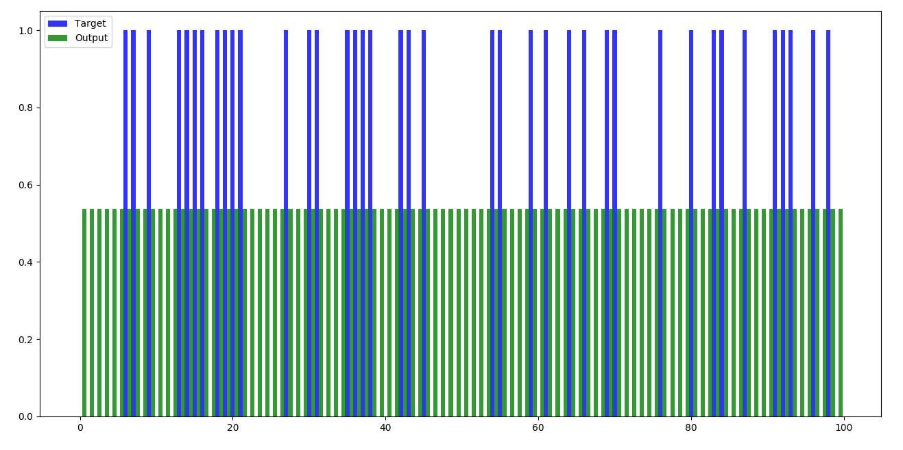 C:UsersRupatejashwiniDesktopproject picturesff3 graph.PNG